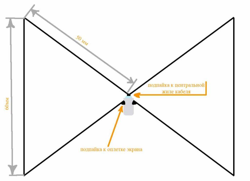 http://give-all.biz/articles/anten/anten20.jpg