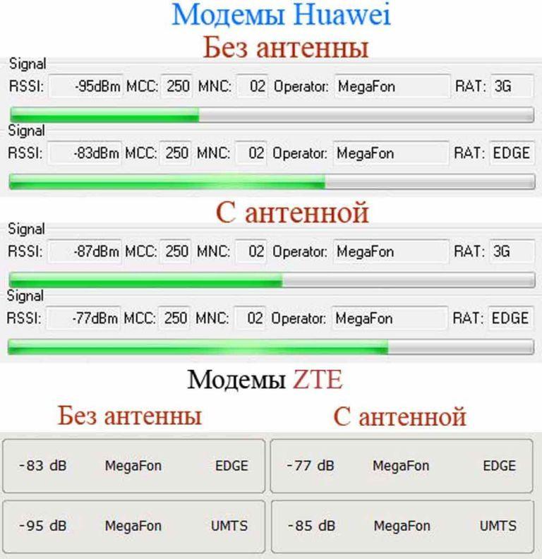 http://give-all.biz/articles/anten/anten4.jpg